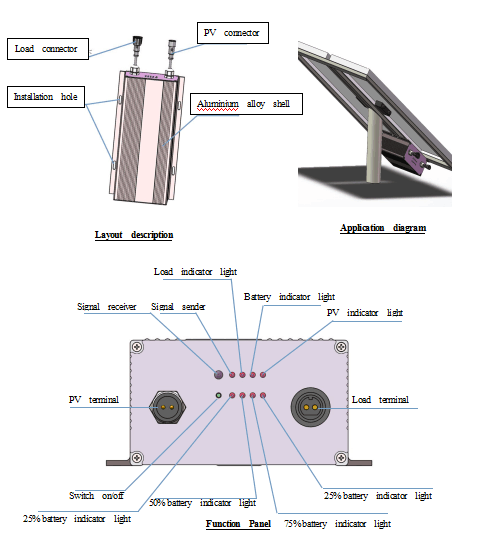 12v 40Ah solar light diagram