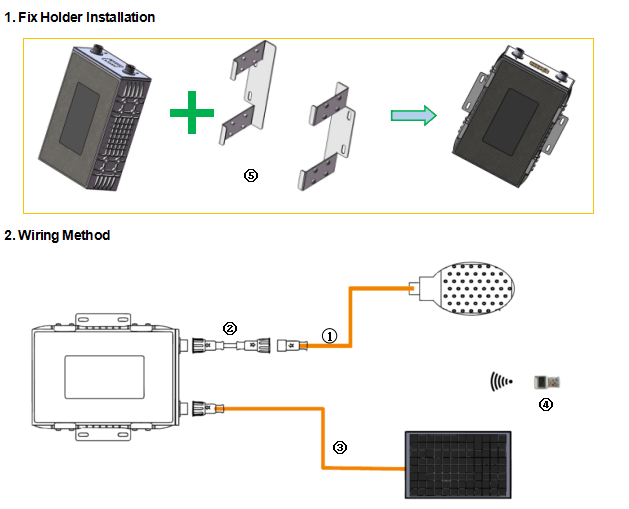 12v solar light battery installation